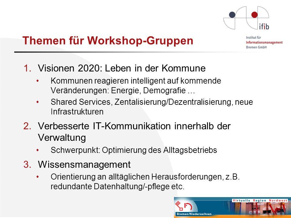 Themen für Workshop-Gruppen