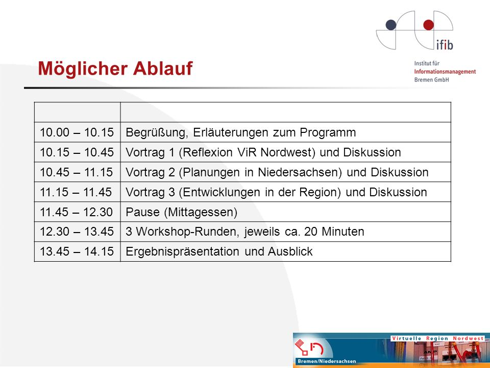 Möglicher Ablauf 10.00 – 10.15 Begrüßung, Erläuterungen zum Programm