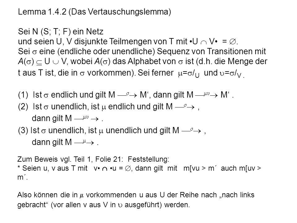 Lemma 1.4.2 (Das Vertauschungslemma) Sei N (S; T; F) ein Netz