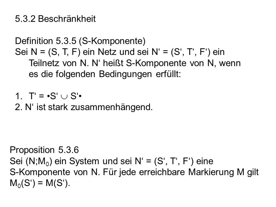 5.3.2 Beschränkheit Definition 5.3.5 (S-Komponente)