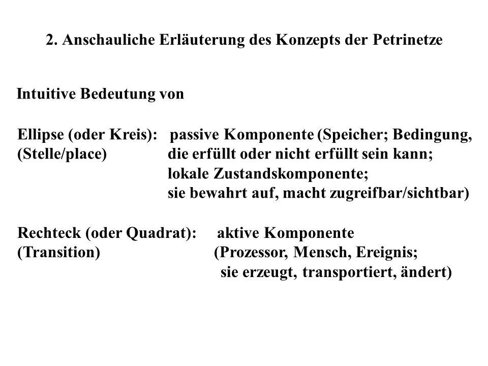 2. Anschauliche Erläuterung des Konzepts der Petrinetze