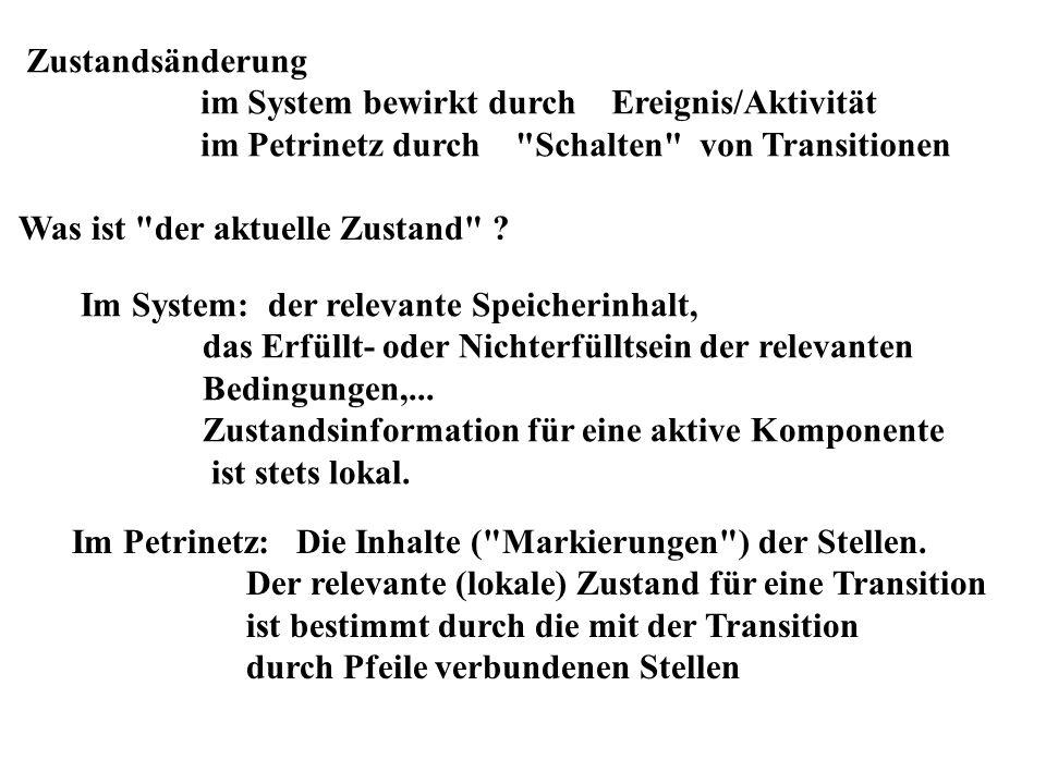 Zustandsänderung im System bewirkt durch Ereignis/Aktivität. im Petrinetz durch Schalten von Transitionen.