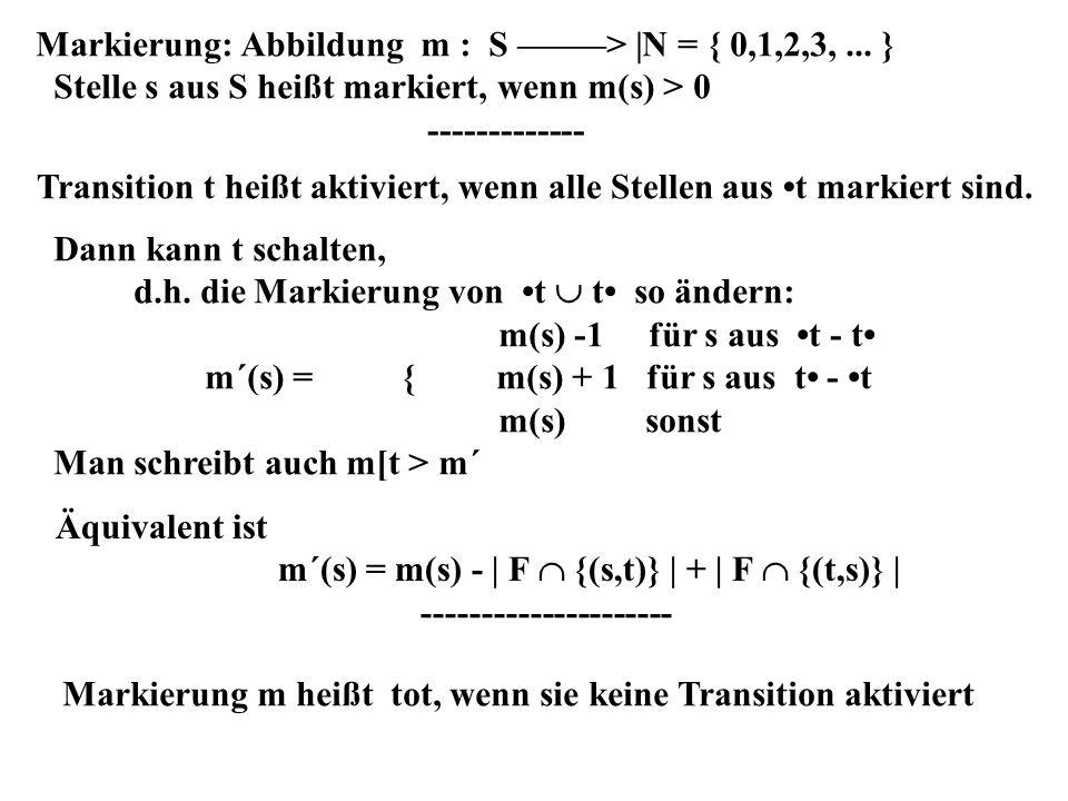 Markierung: Abbildung m : S –––––> |N = { 0,1,2,3, ... }