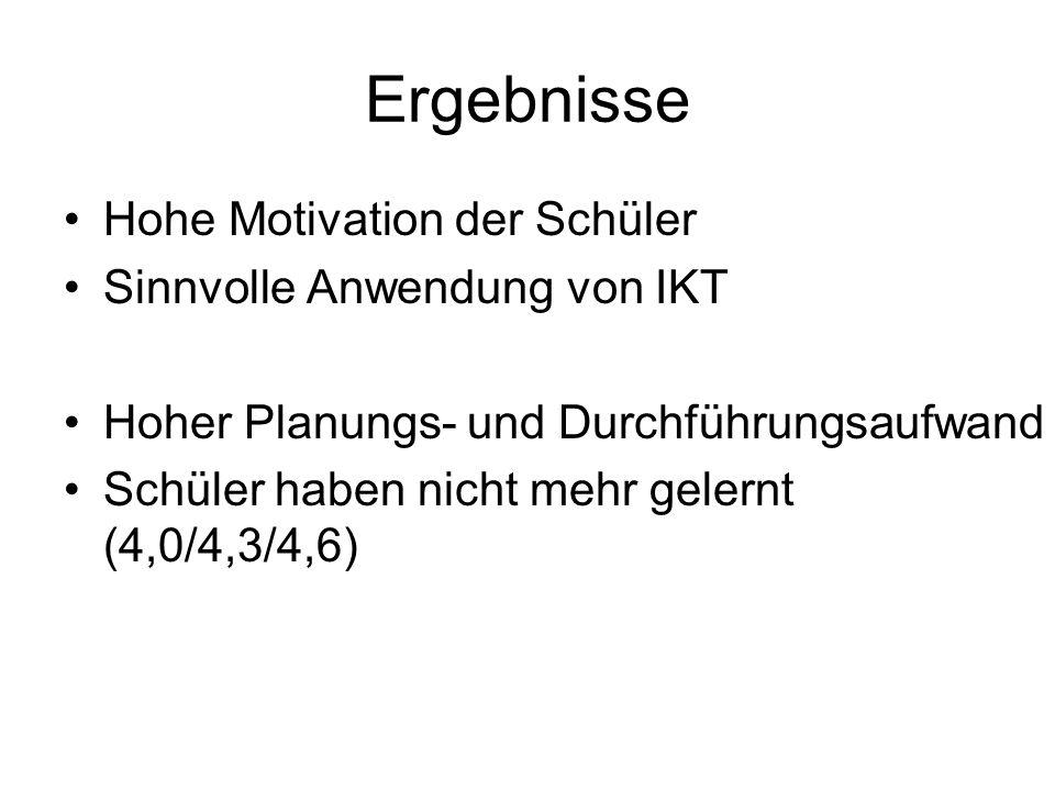 Ergebnisse Hohe Motivation der Schüler Sinnvolle Anwendung von IKT