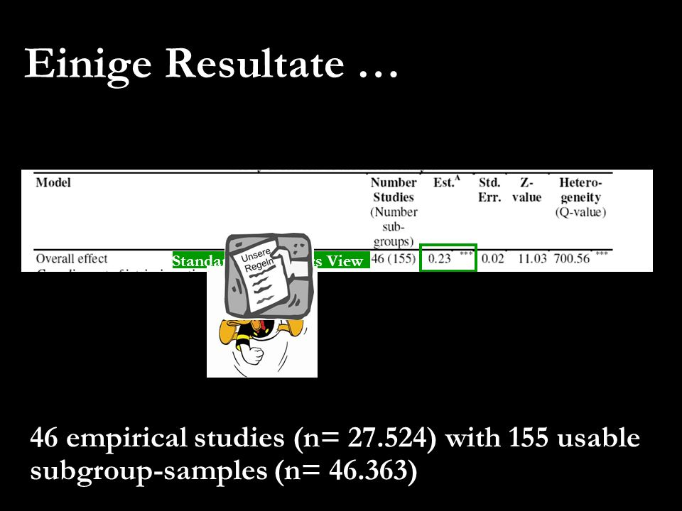Einige Resultate … 46 empirical studies (n= 27.524) with 155 usable subgroup-samples (n= 46.363) Standard Economics View.