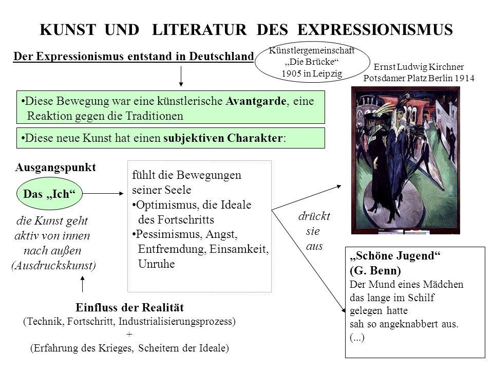 KUNST UND LITERATUR DES EXPRESSIONISMUS