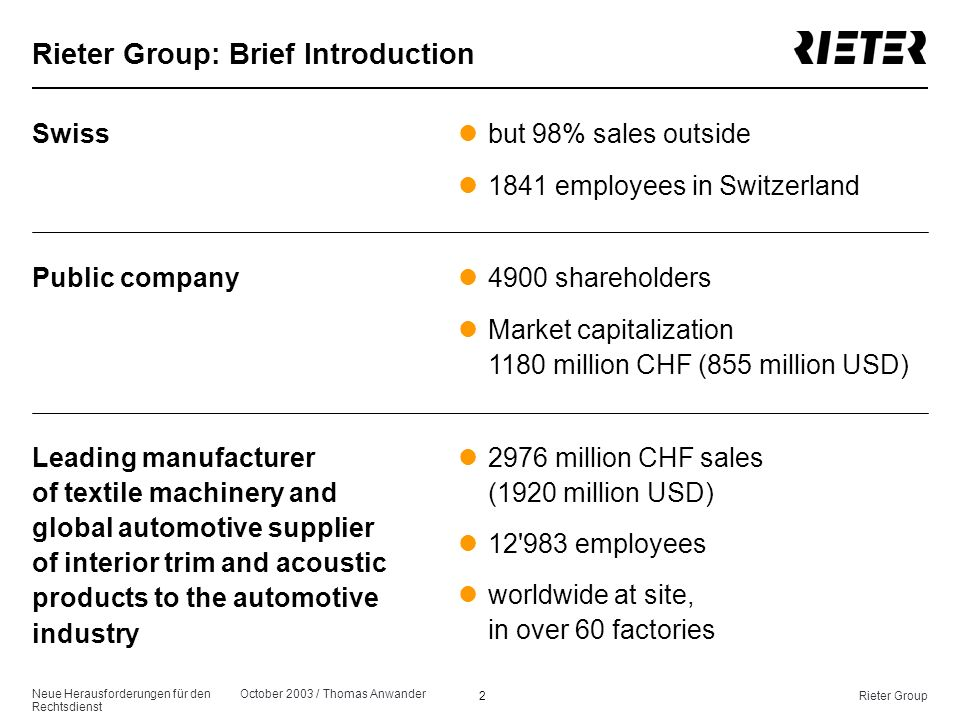 Rieter Group: Brief Introduction