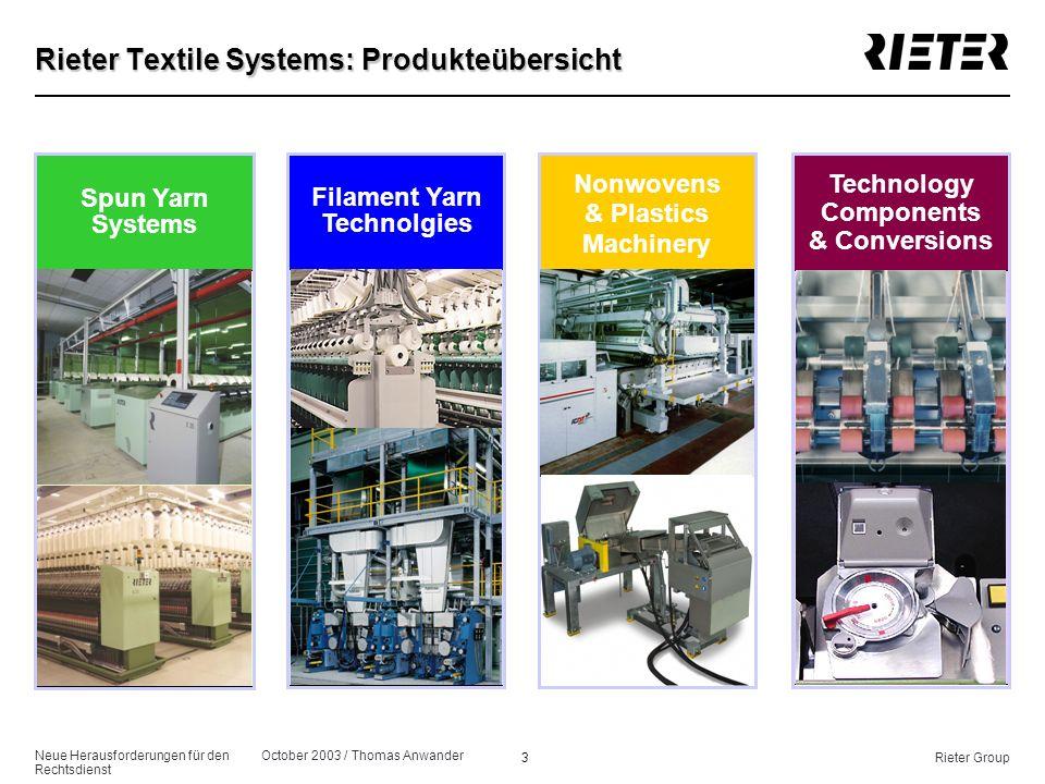 Rieter Textile Systems: Produkteübersicht