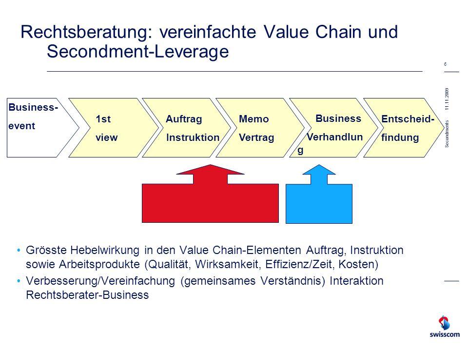 Rechtsberatung: vereinfachte Value Chain und Secondment-Leverage