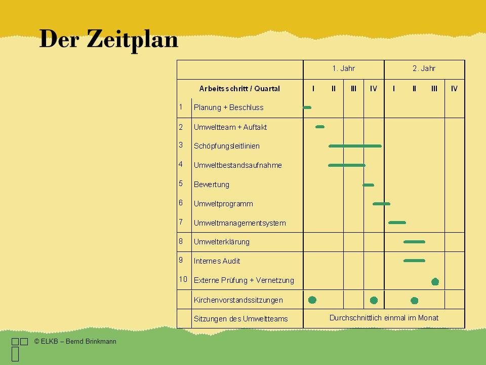 Der Zeitplan © ELKB – Bernd Brinkmann