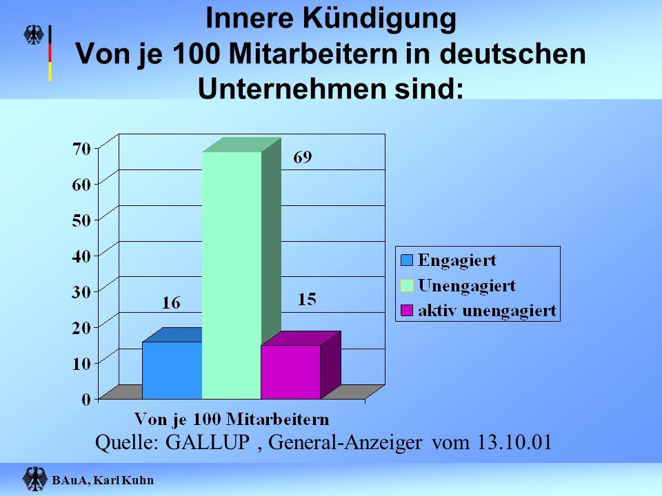 Innere Kündigung Von je 100 Mitarbeitern in deutschen Unternehmen sind: