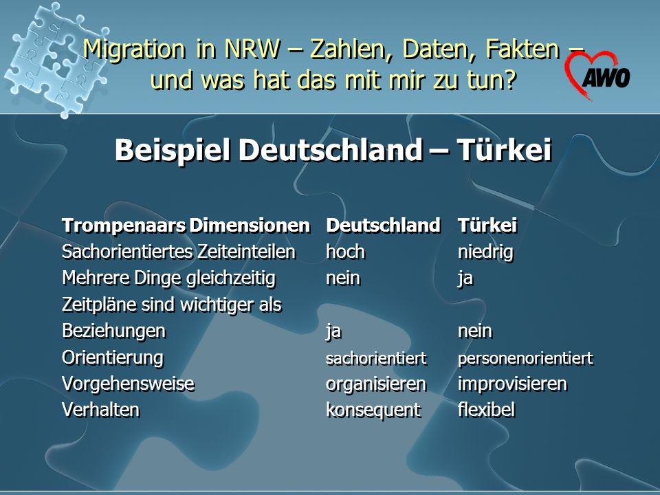 Beispiel Deutschland – Türkei
