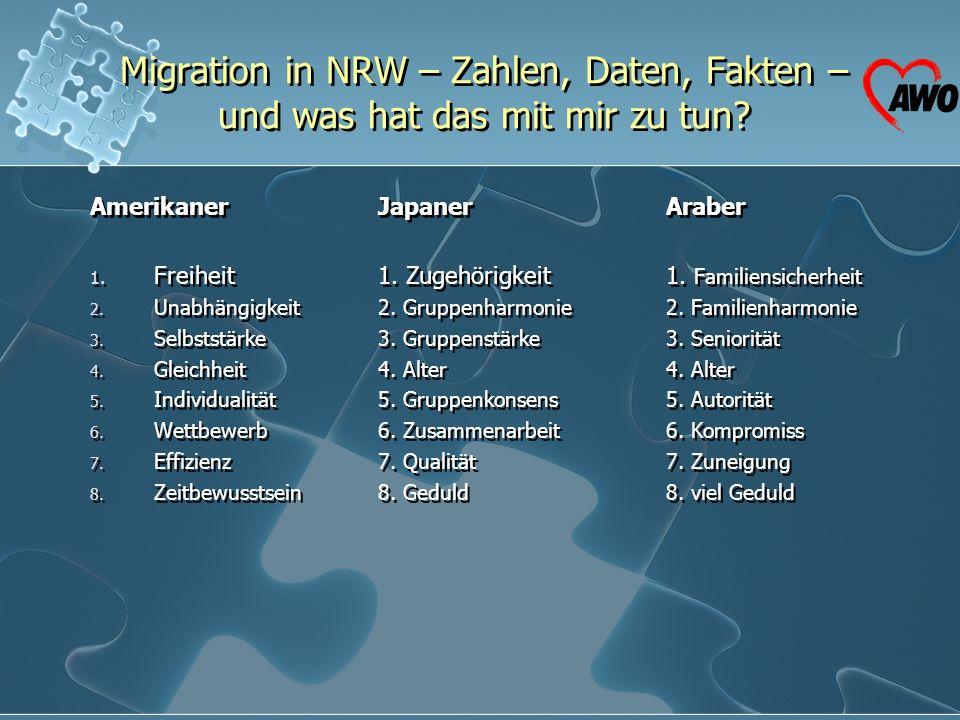 Migration in NRW – Zahlen, Daten, Fakten – und was hat das mit mir zu tun