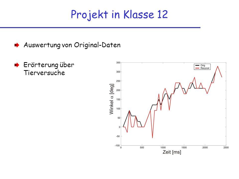 Projekt in Klasse 12 Auswertung von Original-Daten