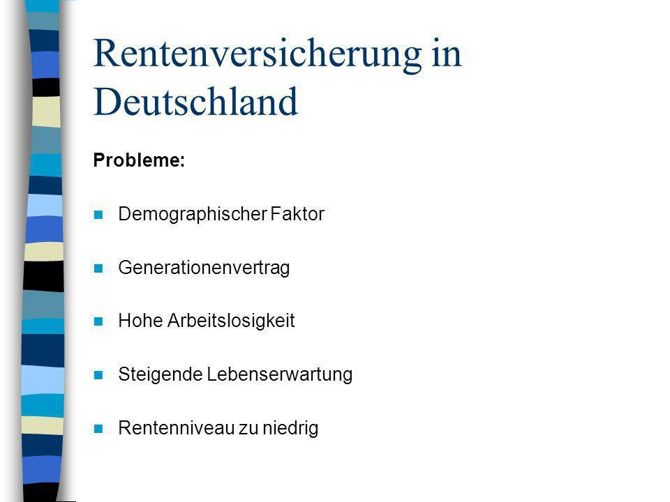 Rentenversicherung in Deutschland