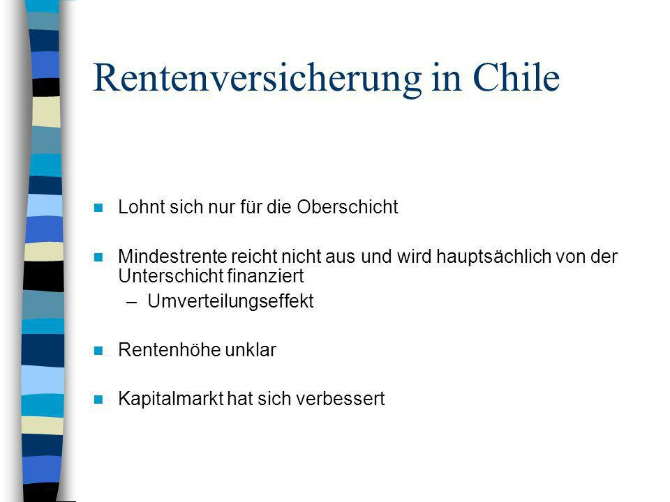 Rentenversicherung in Chile