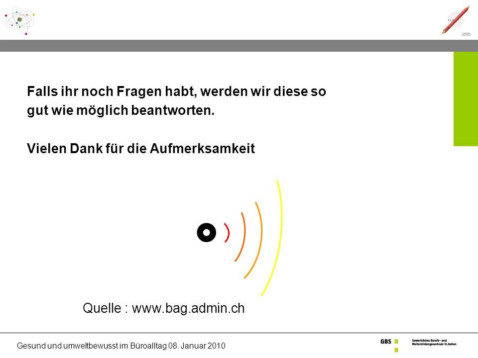 Quelle : www.bag.admin.ch