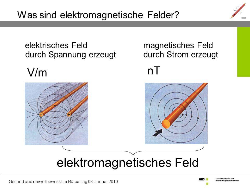Was sind elektromagnetische Felder