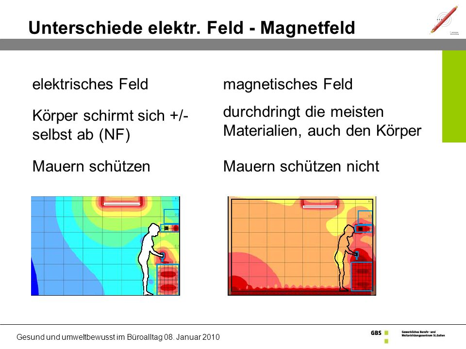 Unterschiede elektr. Feld - Magnetfeld