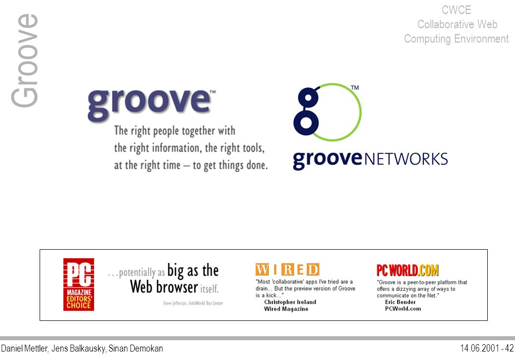 Groove 3. Teil: Softwareapplikation Groove