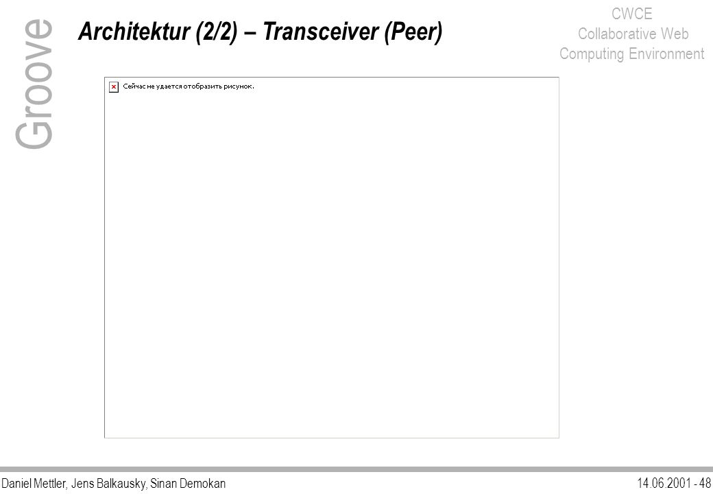 Architektur (2/2) – Transceiver (Peer)