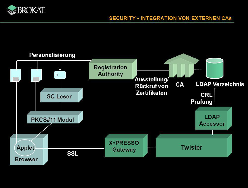 SECURITY - INTEGRATION VON EXTERNEN CAs