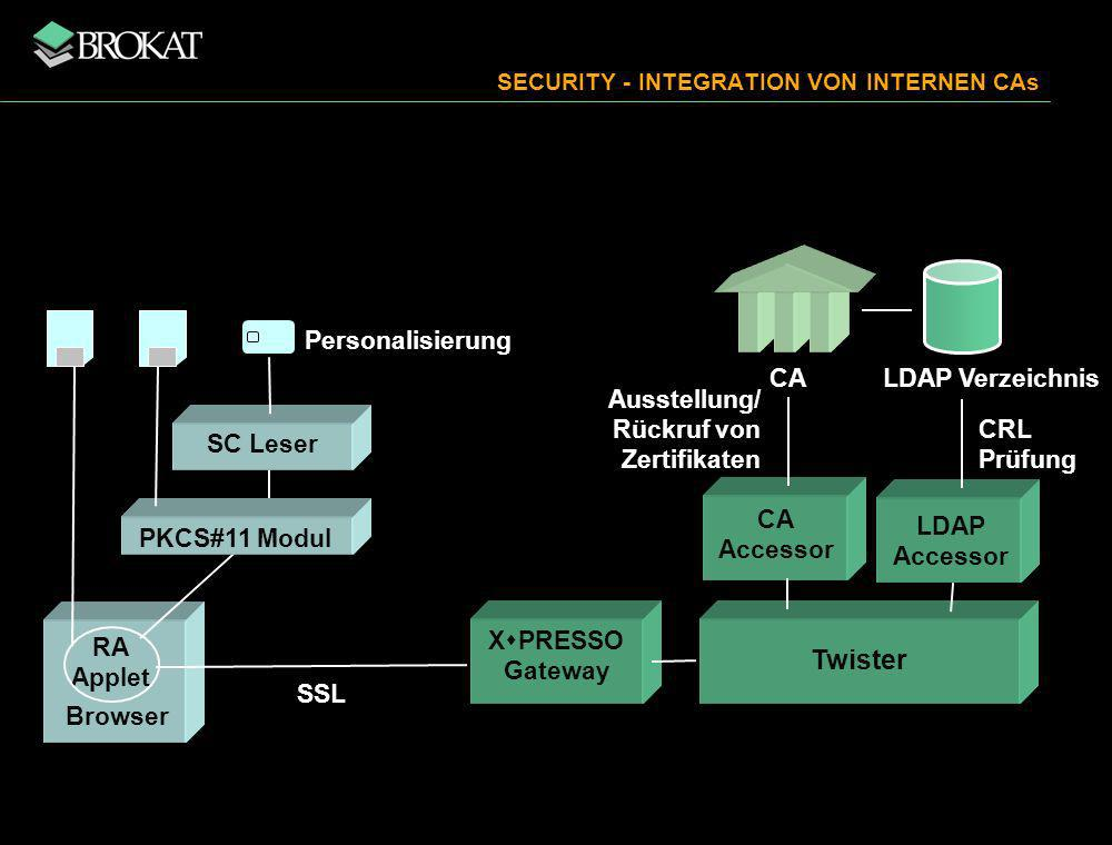 SECURITY - INTEGRATION VON INTERNEN CAs