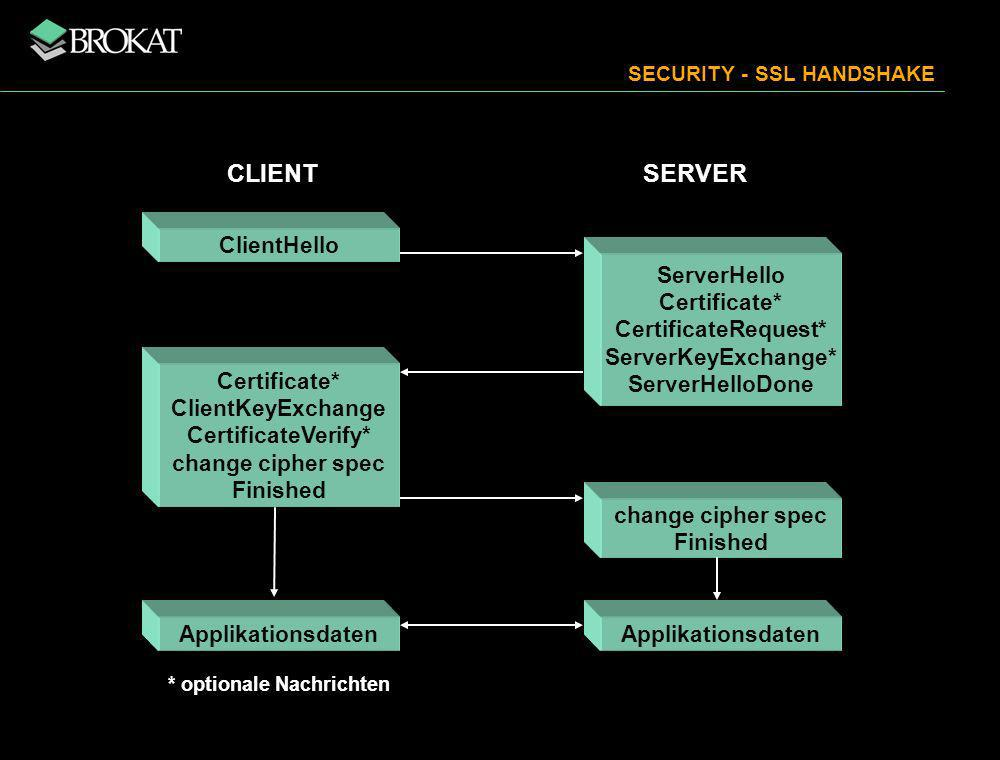 SECURITY - SSL HANDSHAKE