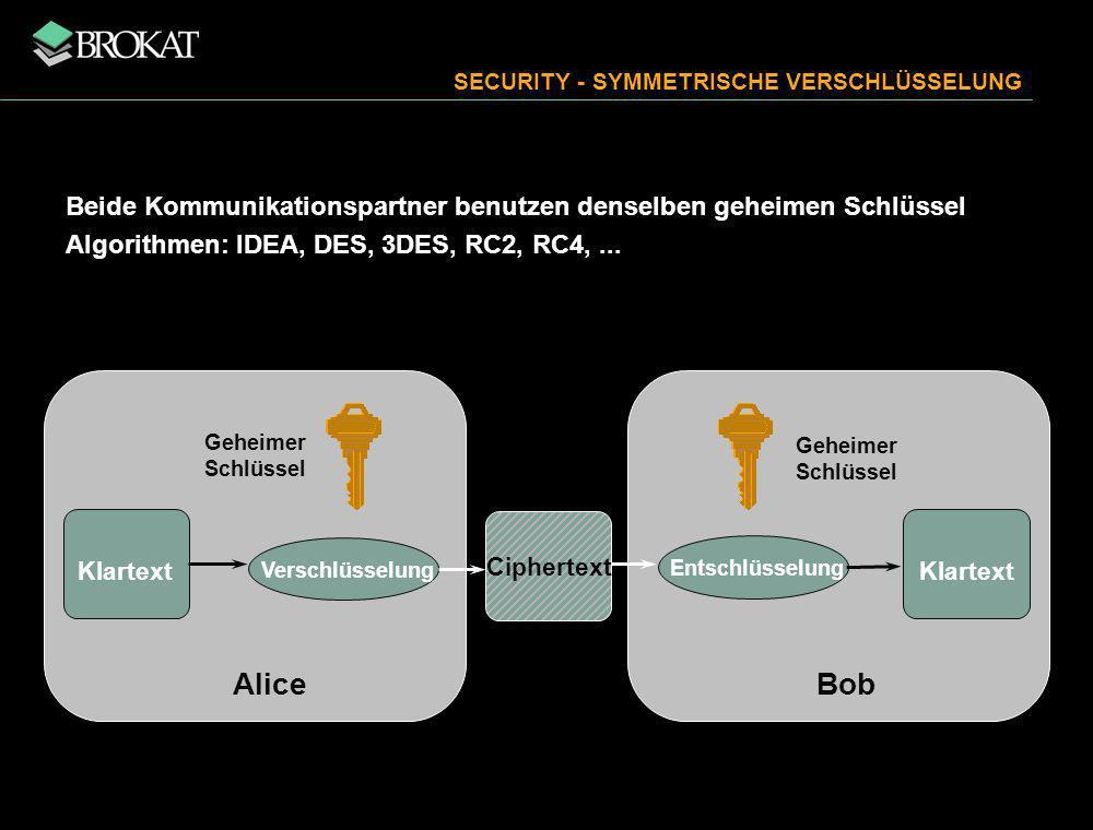 SECURITY - SYMMETRISCHE VERSCHLÜSSELUNG