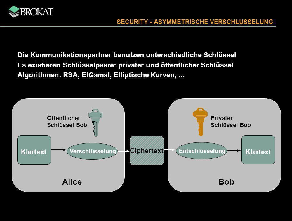 SECURITY - ASYMMETRISCHE VERSCHLÜSSELUNG