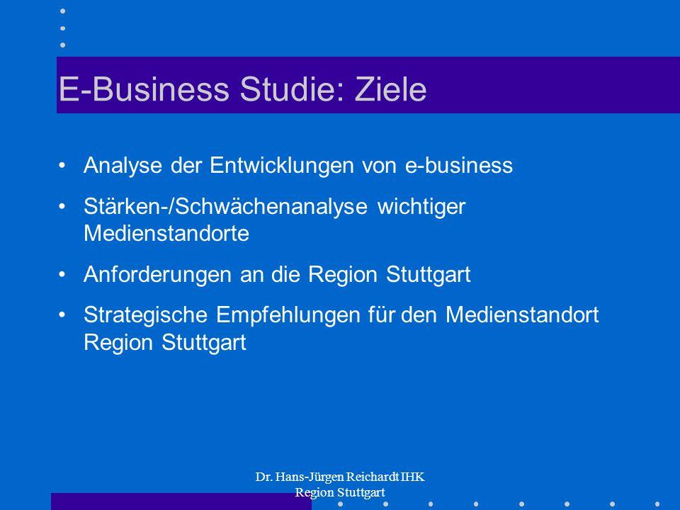 E-Business Studie: Ziele
