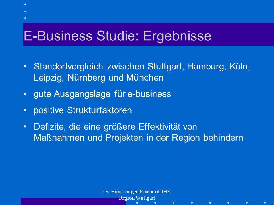 E-Business Studie: Ergebnisse