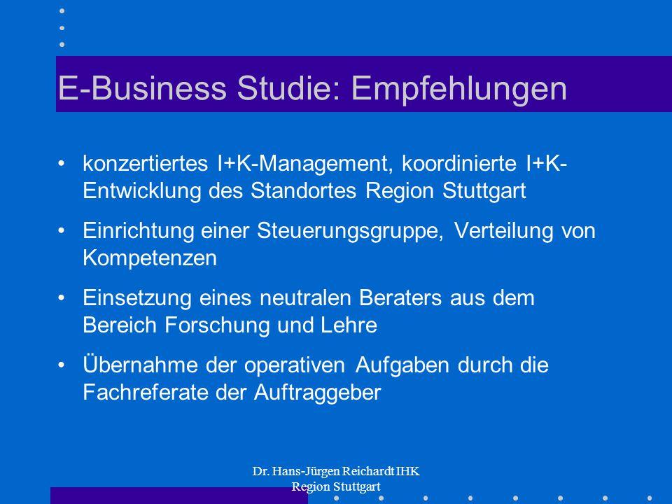 E-Business Studie: Empfehlungen