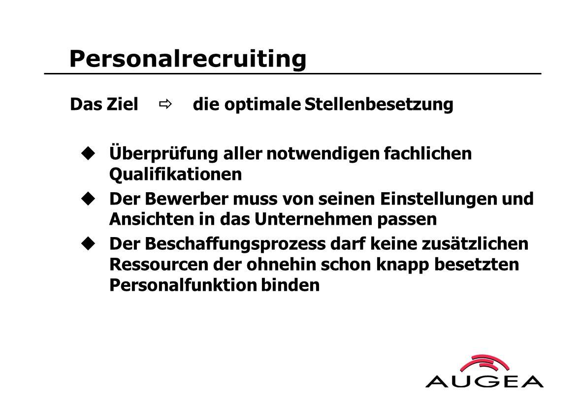 Personalrecruiting Das Ziel  die optimale Stellenbesetzung
