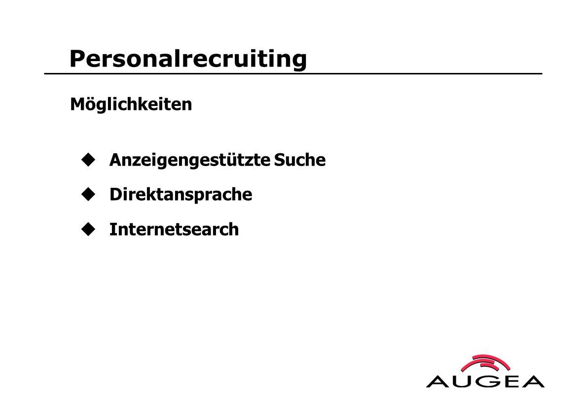 Personalrecruiting Möglichkeiten Anzeigengestützte Suche