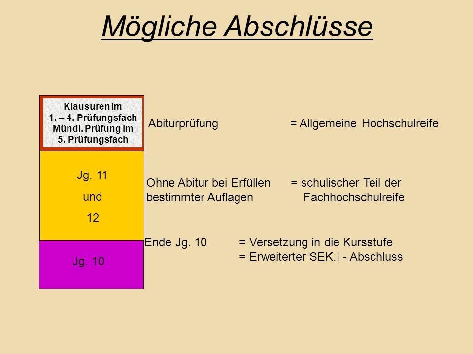 Mögliche Abschlüsse Abiturprüfung = Allgemeine Hochschulreife Jg. 11