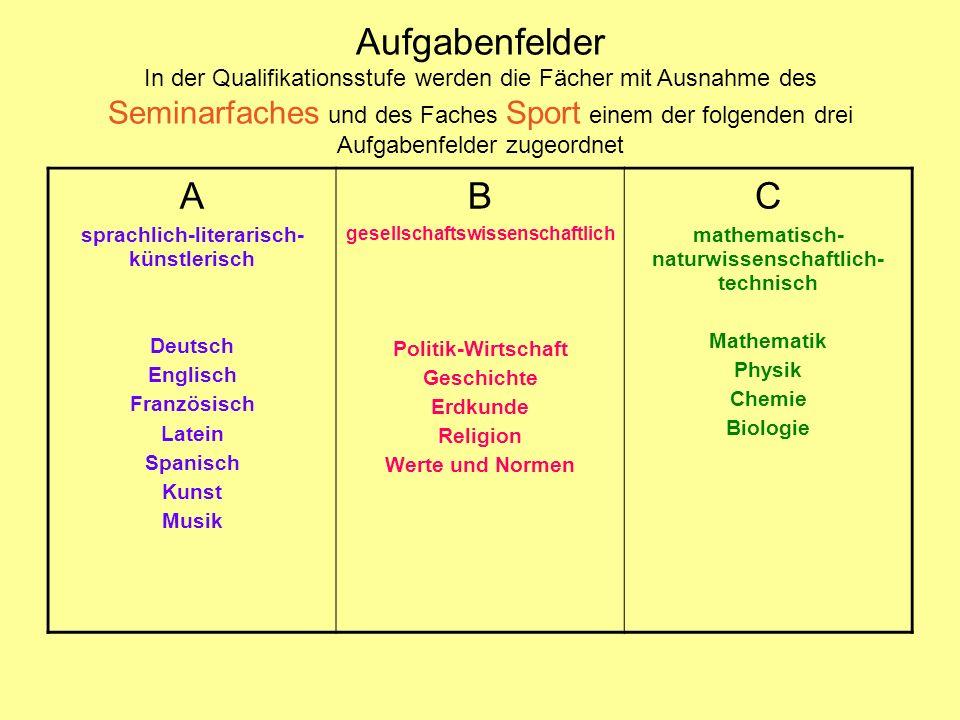 Aufgabenfelder In der Qualifikationsstufe werden die Fächer mit Ausnahme des Seminarfaches und des Faches Sport einem der folgenden drei Aufgabenfelder zugeordnet