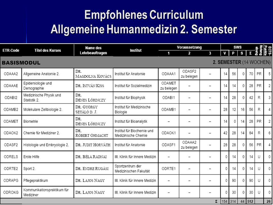Empfohlenes Curriculum Allgemeine Humanmedizin 2. Semester