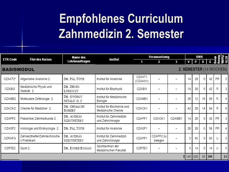 Empfohlenes Curriculum Zahnmedizin 2. Semester