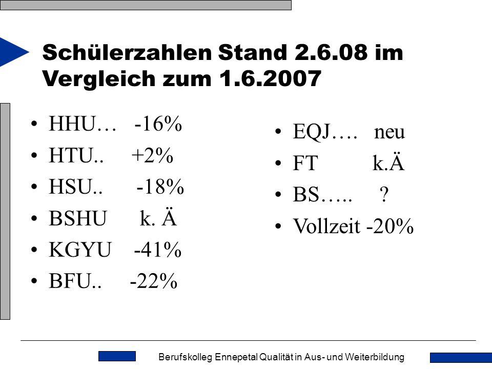 Schülerzahlen Stand 2.6.08 im Vergleich zum 1.6.2007