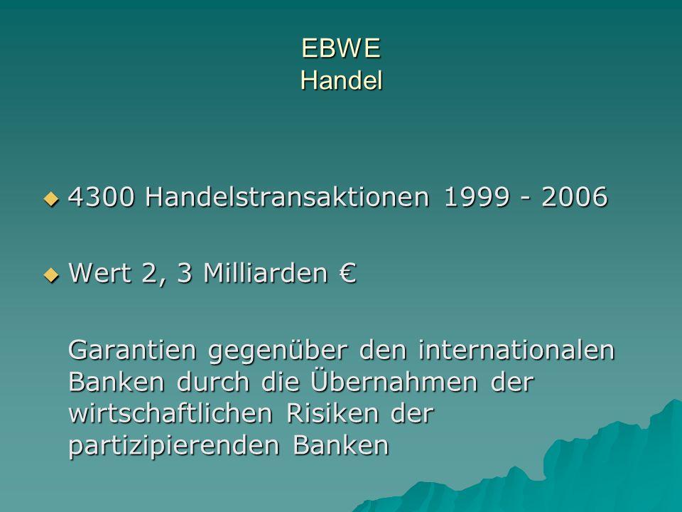 EBWE Handel 4300 Handelstransaktionen 1999 - 2006. Wert 2, 3 Milliarden €