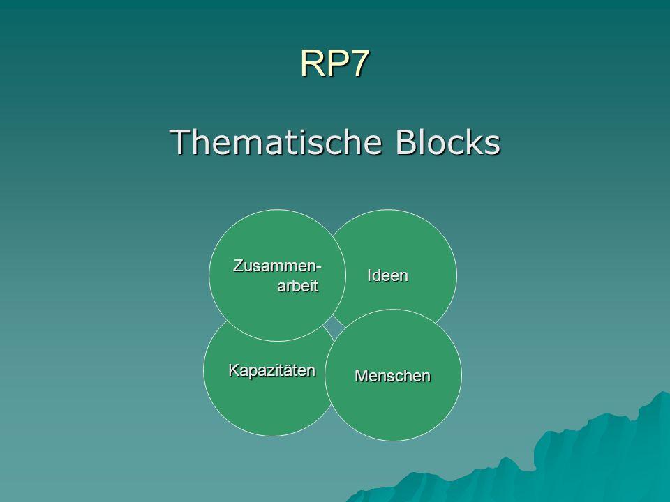 RP7 Thematische Blocks Zusammen- arbeit Ideen Kapazitäten Menschen