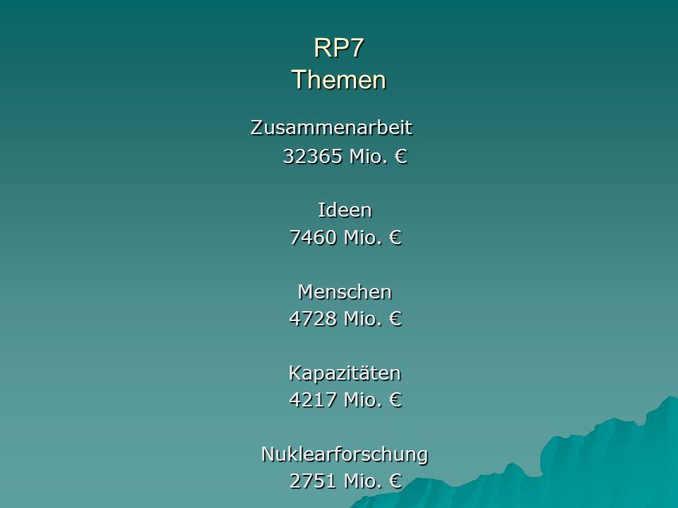 RP7 Themen Zusammenarbeit 32365 Mio. € Ideen 7460 Mio. € Menschen