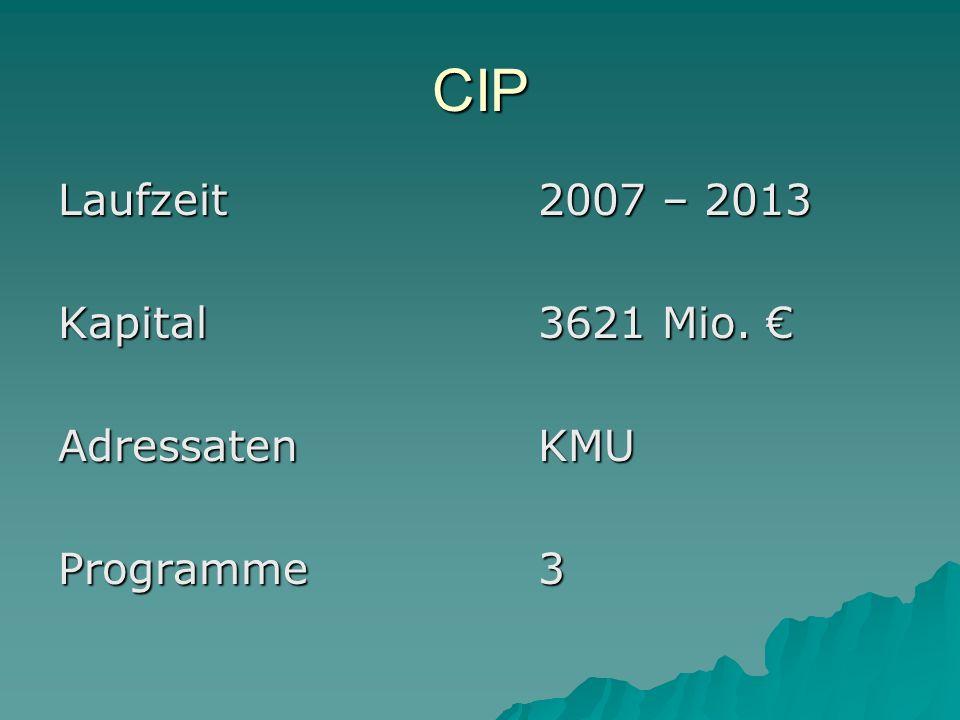 CIP Laufzeit 2007 – 2013 Kapital 3621 Mio. € Adressaten KMU