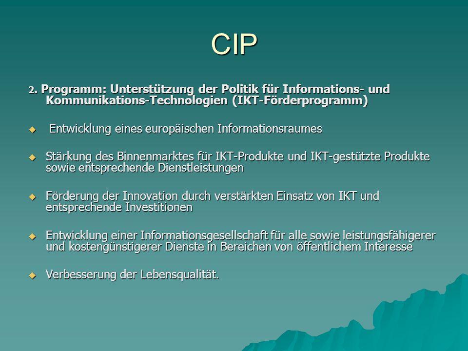 CIP Entwicklung eines europäischen Informationsraumes