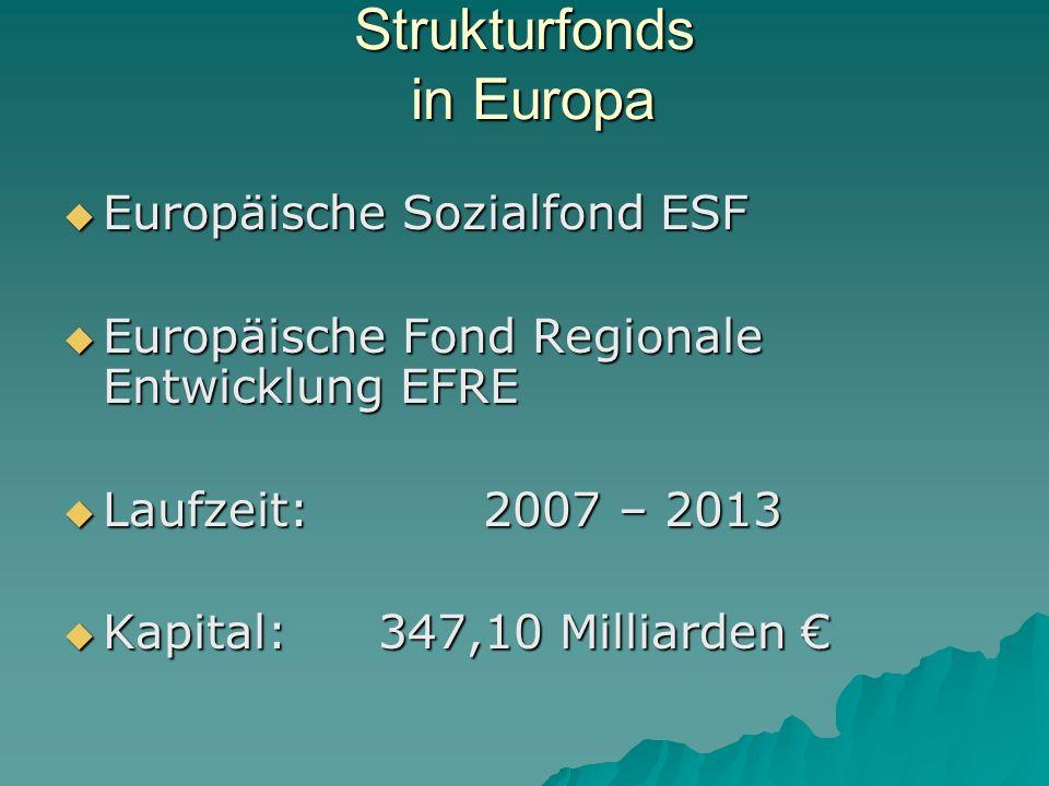 Strukturfonds in Europa
