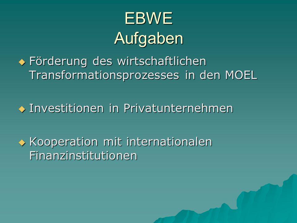 EBWE Aufgaben Förderung des wirtschaftlichen Transformationsprozesses in den MOEL. Investitionen in Privatunternehmen.