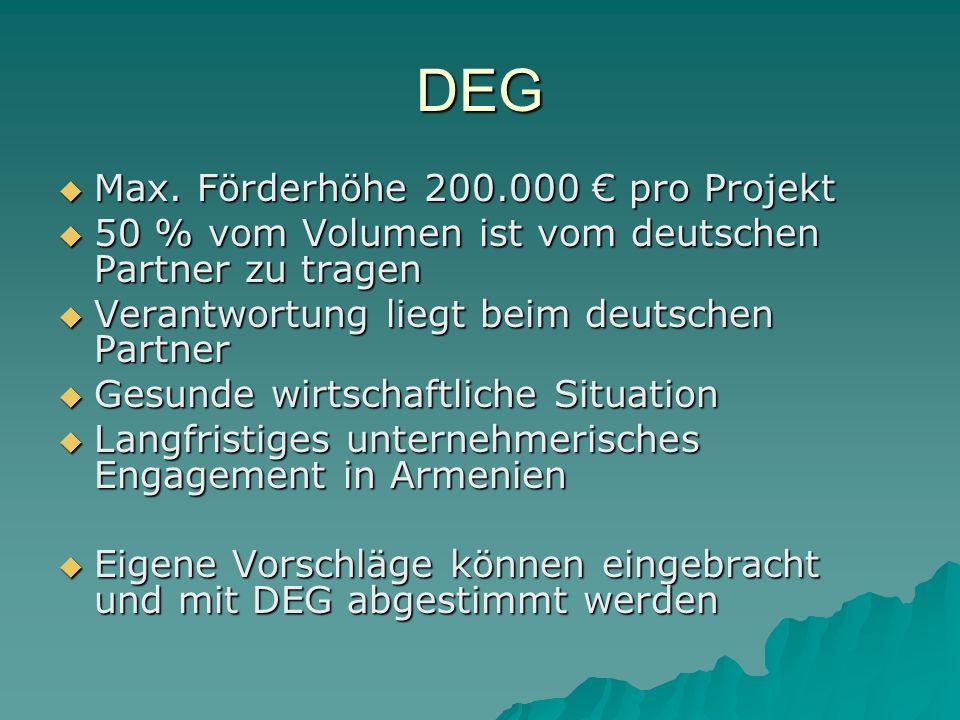 DEG Max. Förderhöhe 200.000 € pro Projekt