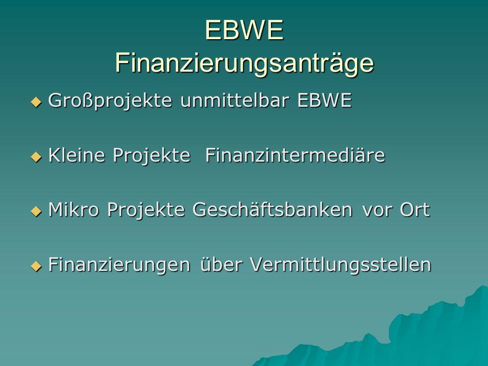 EBWE Finanzierungsanträge