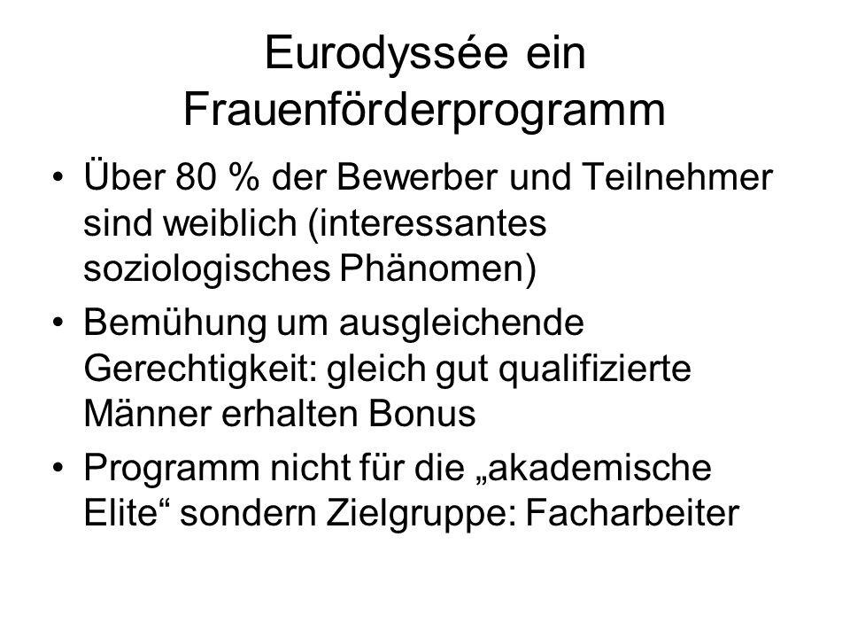 Eurodyssée ein Frauenförderprogramm